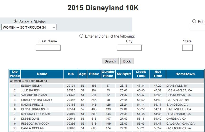 10k results